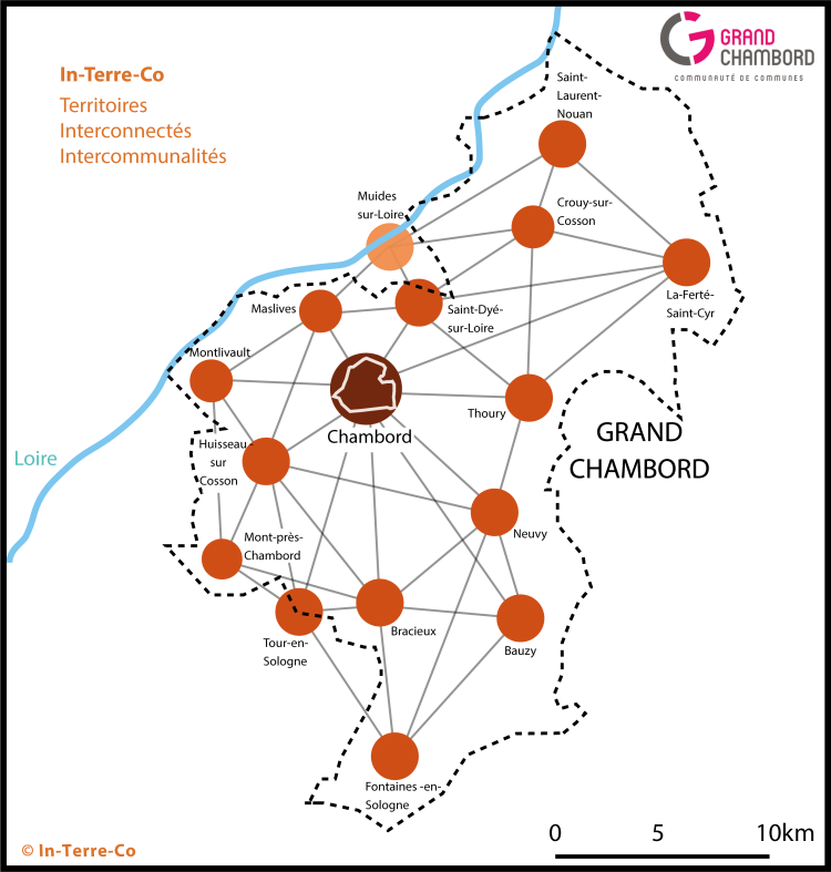 Communauté de Communes du Grand Chambord.
