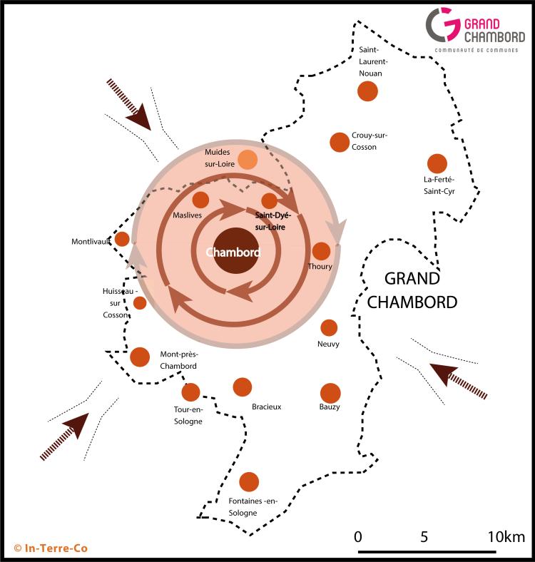 Communauté de Communes du Grand Chambord (CCGC).